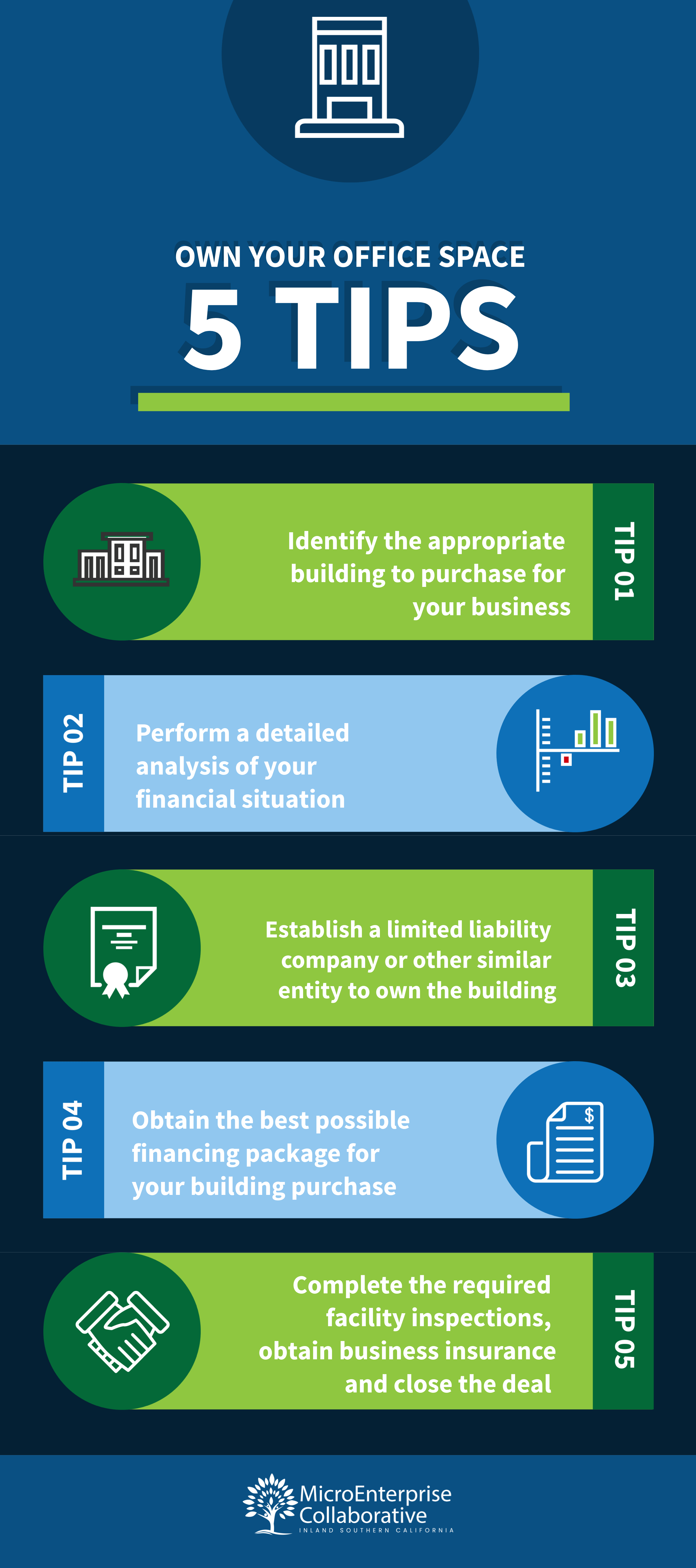 5 Tips on Buying Office Space