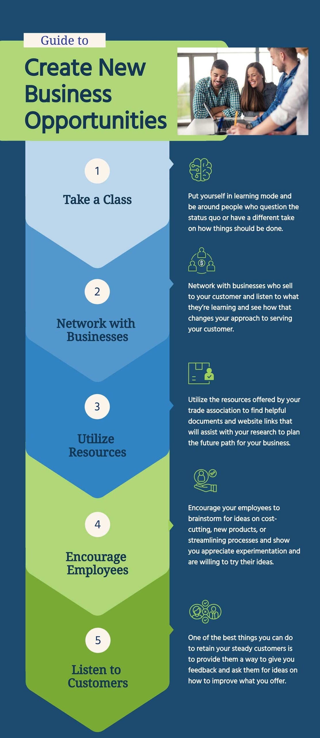 Guide to Creating New Business Opportunities
